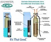 Dedurizator apa - componenta