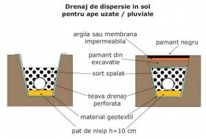 Montarea tubului de drenaj la fosa septica