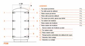 Puffer FERROLI PSM 1250 izolat de 1250l fara serpentina