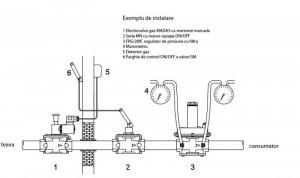 Electrovana de gaz 5