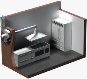 Ventilator centrifugal exterior VCUN 200x93-1,1-2